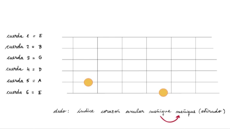 Clase de muestra - Movilidad (tonos enteros)