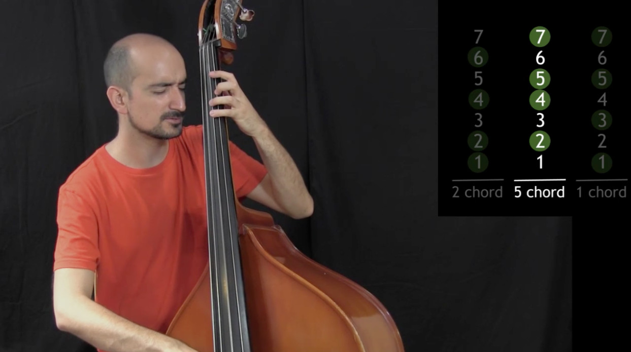 video of IFR walking bass line exercise over 2,5,1 chord progression