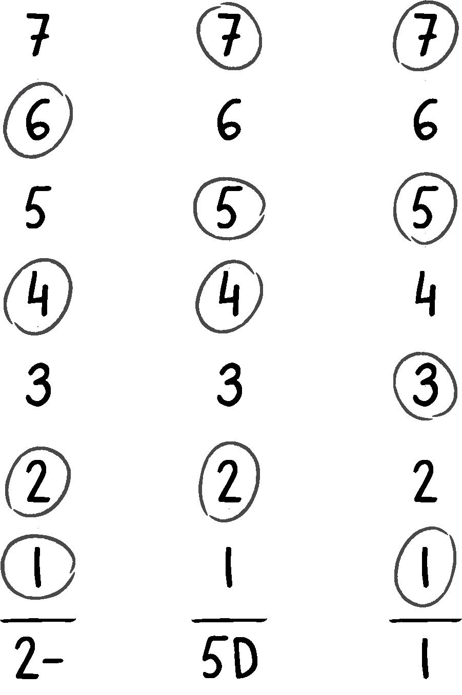 2- 5D 1 chord columns