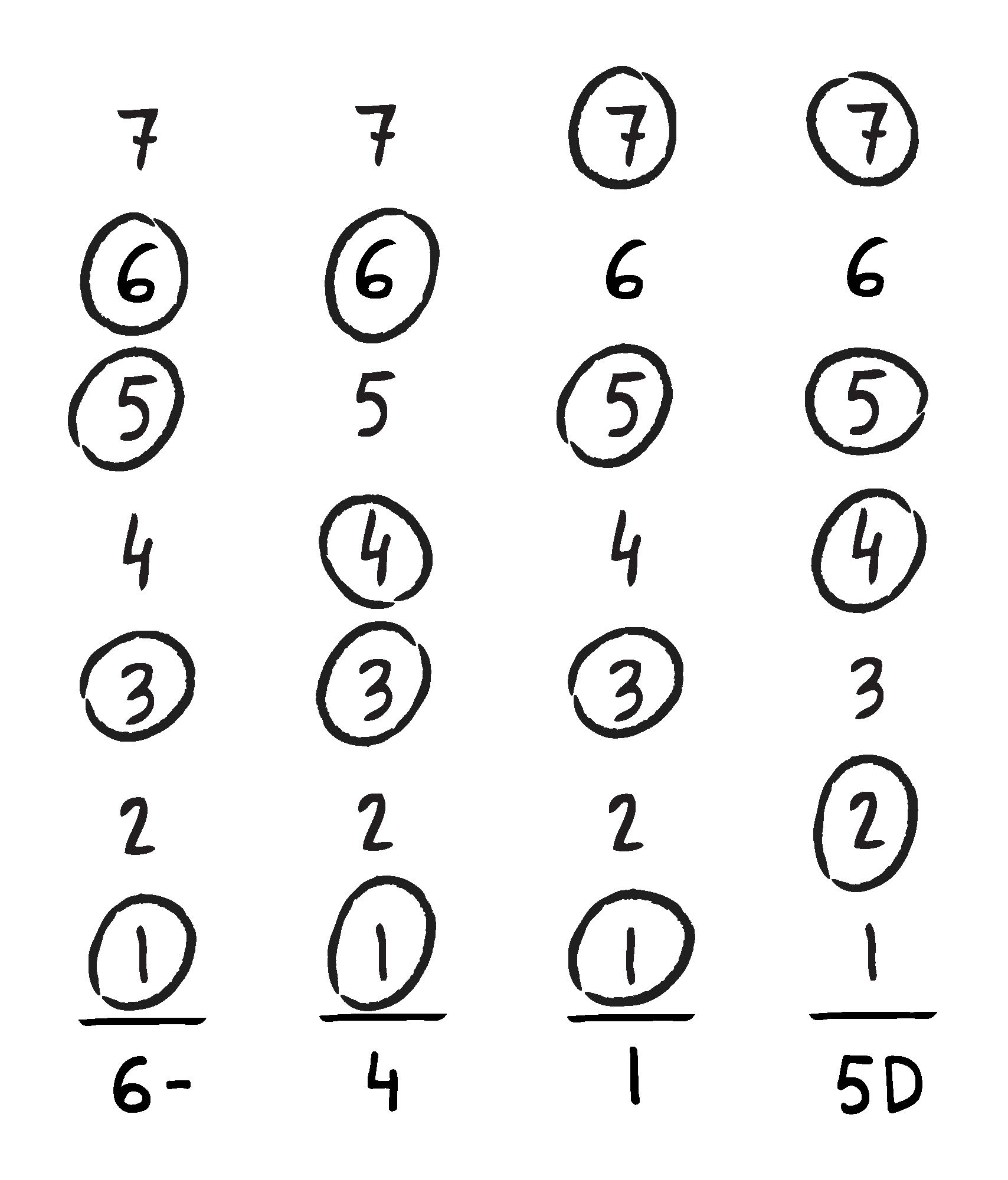 chord columns, chords 6-, 4, 1, 5D